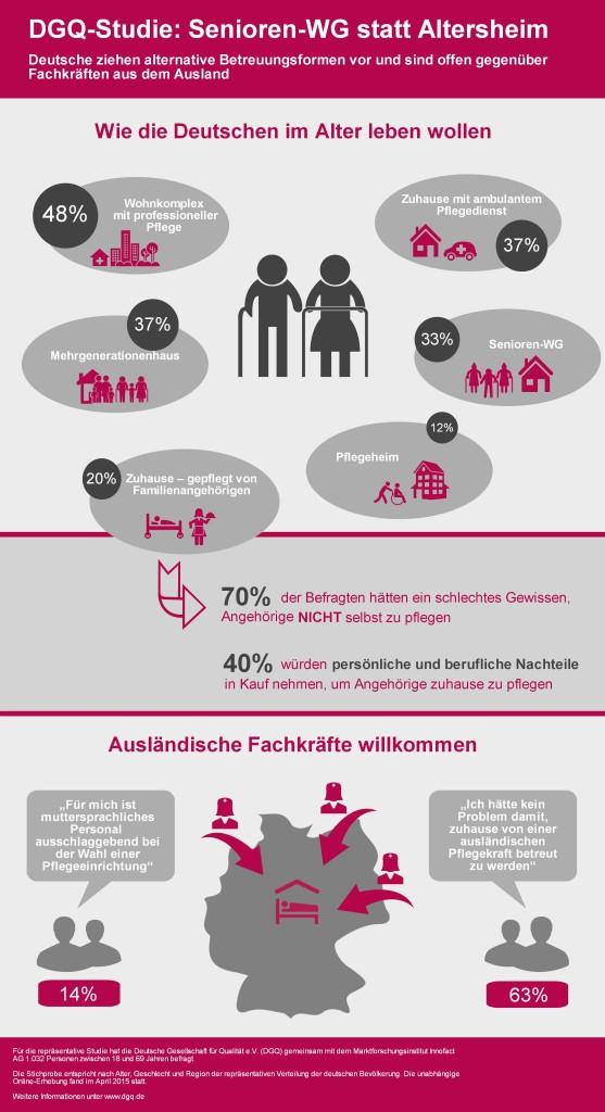 DGQ_Qualität in der Pflege_Infografik_PMI 3_220715