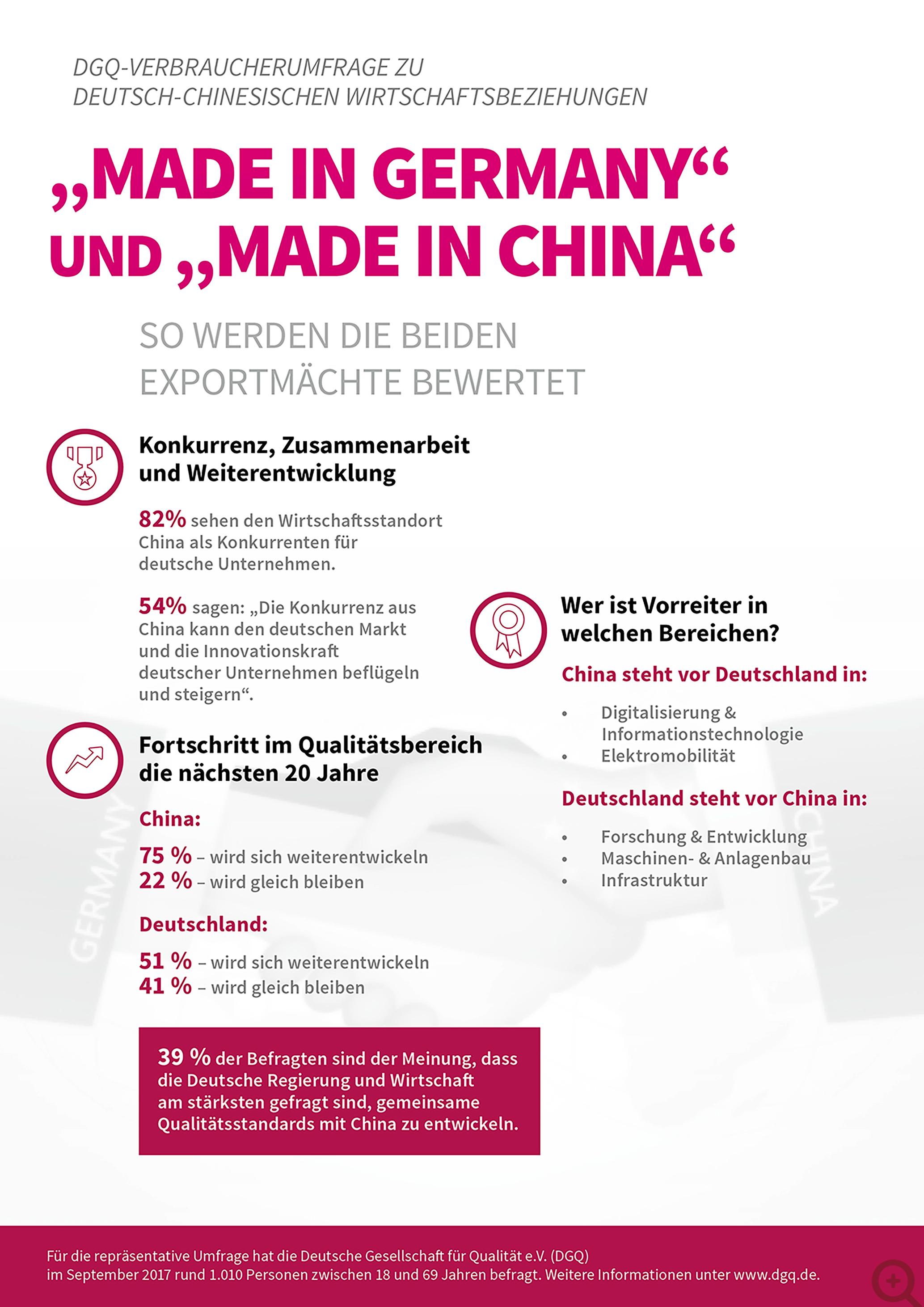 """Made in Germany"""" und """"Made in China"""" – so werden die beiden ..."""