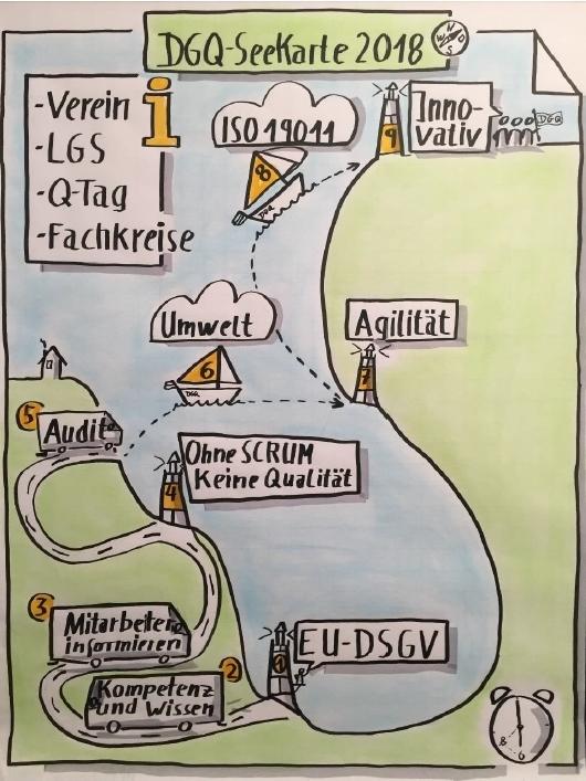 DGQ-Regionalkreis Düsseldorf - Deutsche Gesellschaft für Qualität
