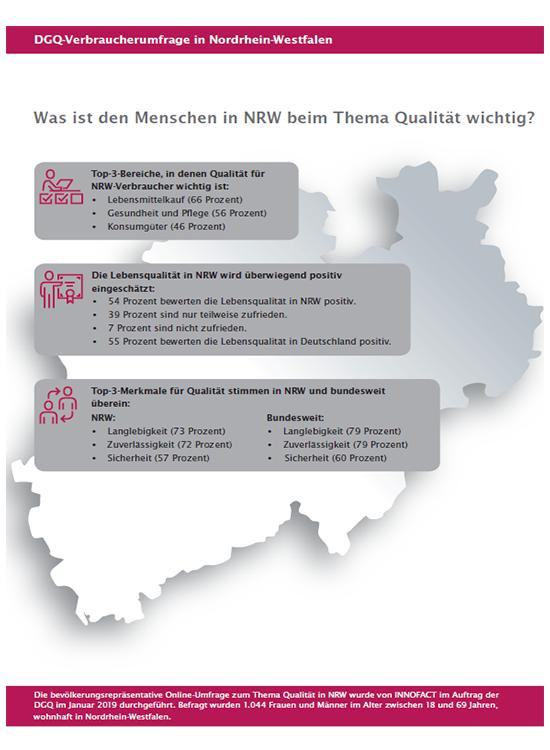 DGQ Verbraucherumfrage NRW zum Thema Qualität