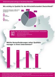 DGQ-Verbraucherumfrage NRW