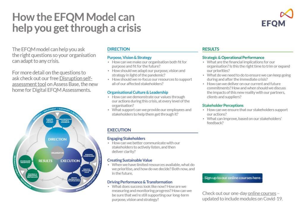 Infografik: EFQM unterstützt in der Krise
