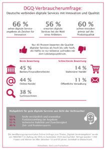 DGQ-Verbraucherumfrage Digitale Servicequalität